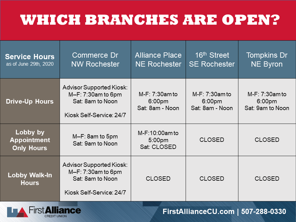 First Alliance Credit Union Hours and Locations as of June 29th 2020