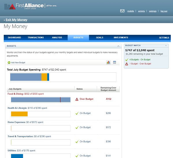 first alliance credit union my money budgets screen example