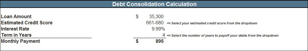debt consolidation calculation